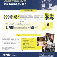 wjc_weremember_one-pager-cz-page-001-1